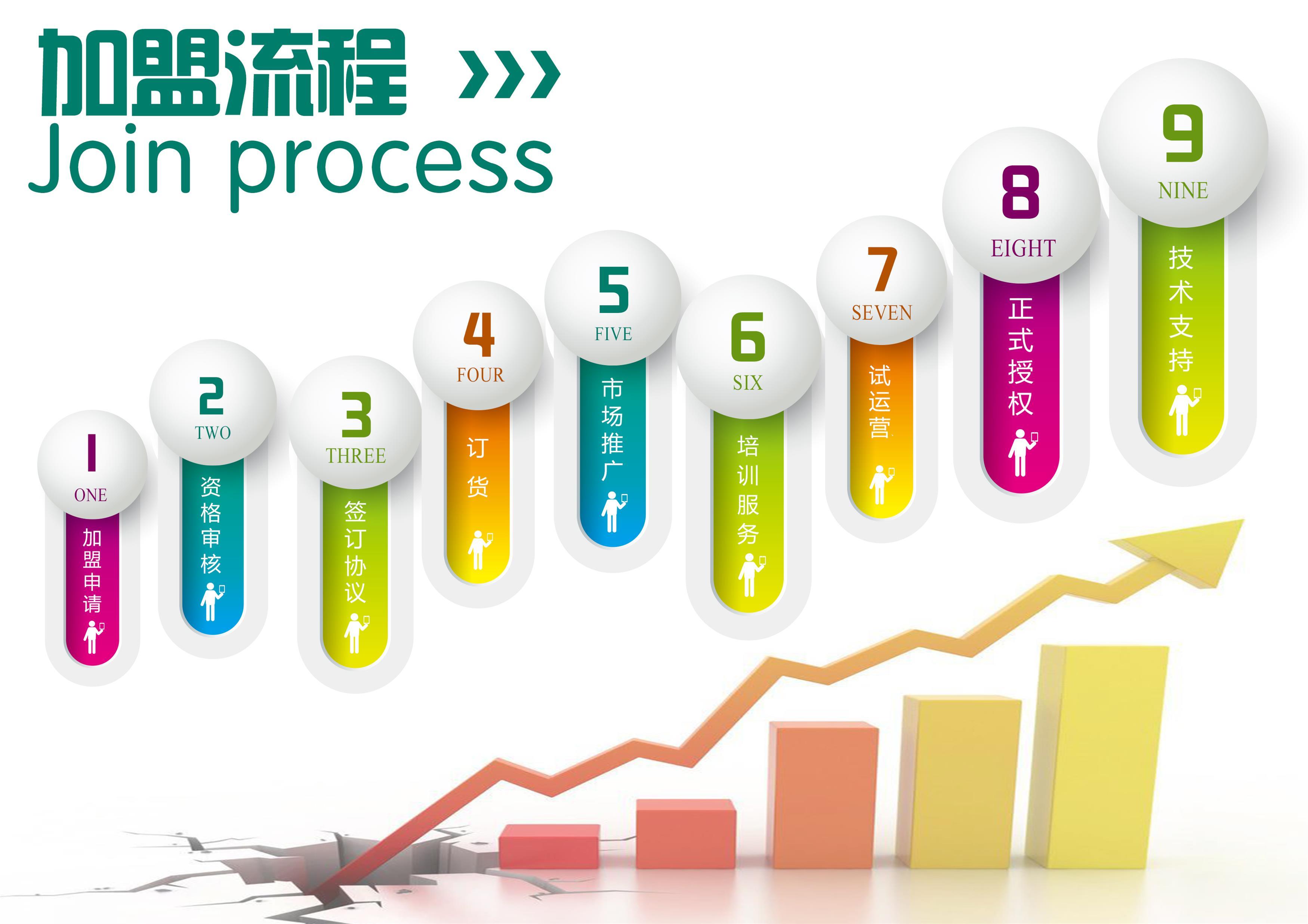 加盟流程(1).jpg